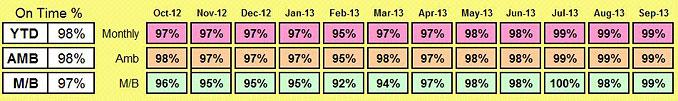 stats2013edited