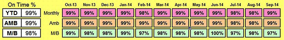 stats2014editedB